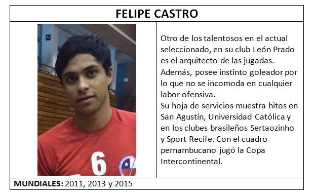 castro_felipe