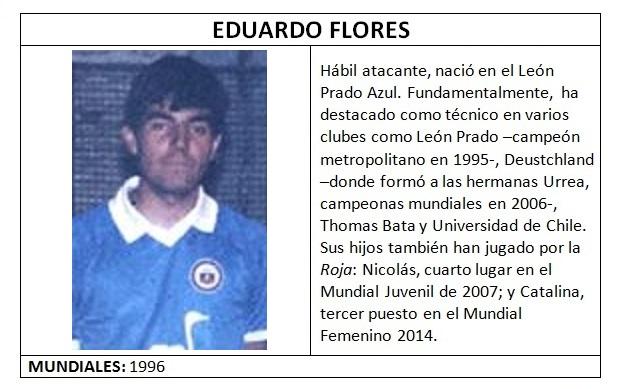 flores_eduardo