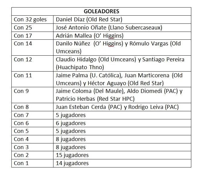goleadores_ok