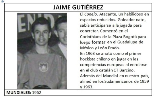 gutierrez_jaime_lamina