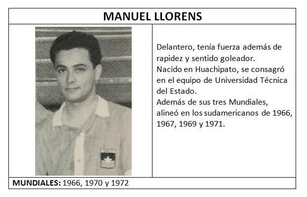 llorens_manuel_lamina