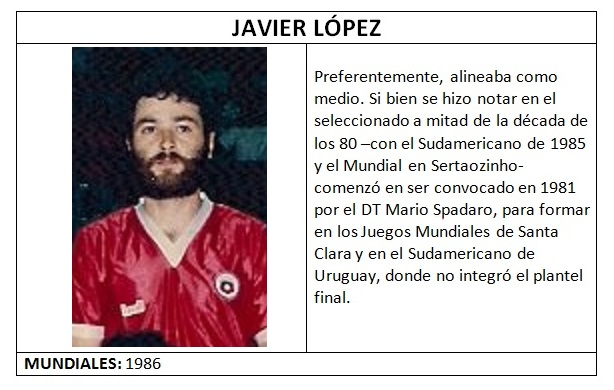lopez_javier_lamina