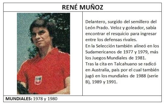 muñoz_rene_lamina