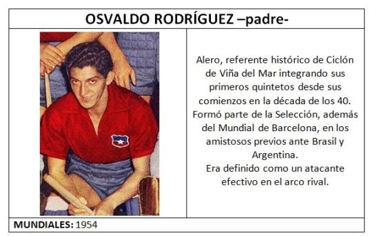 rodriguez_osvaldo_padre
