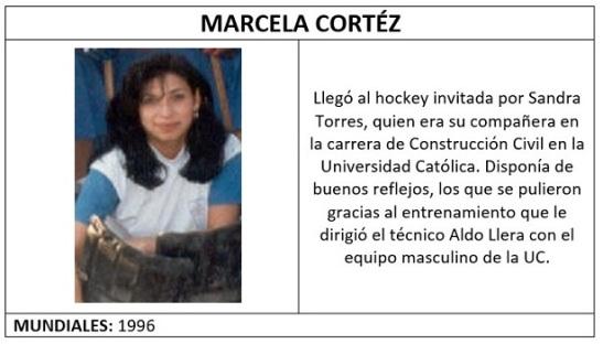 cortez_marcela
