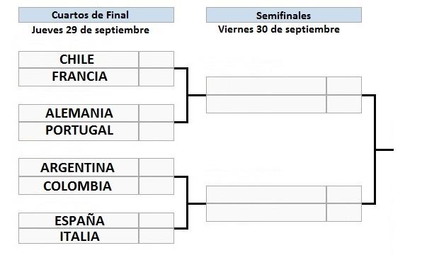 cuartosfinal