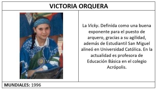 orquera_victoria