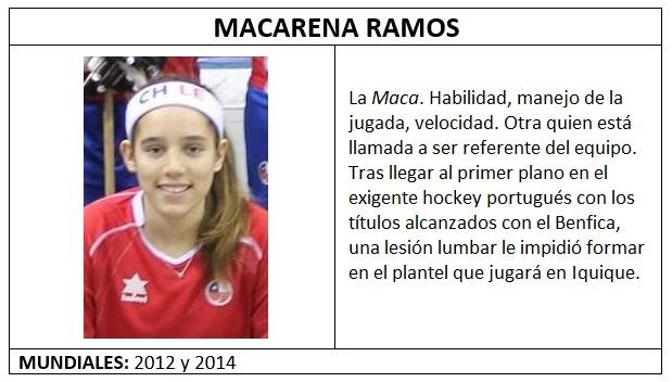 ramos_maca