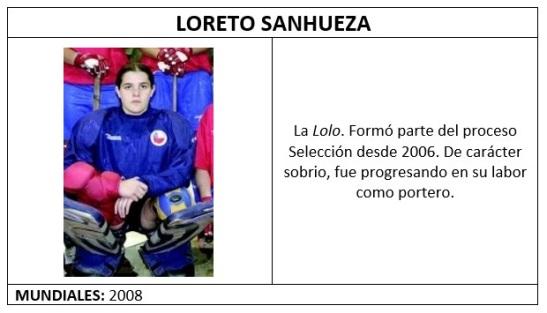 sanhueza_loreto