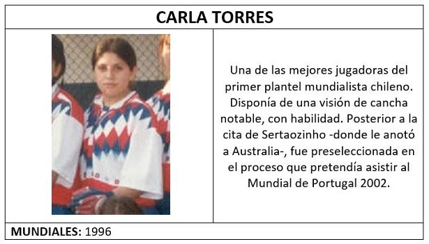 torres_carla