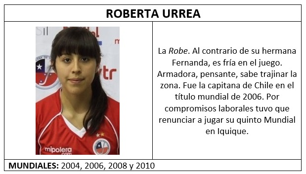 urrea_roberta