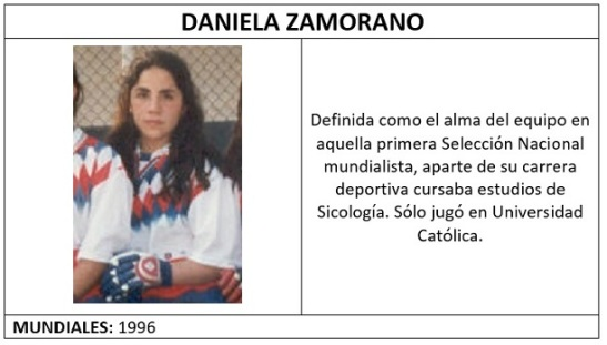 zamorano_daniela