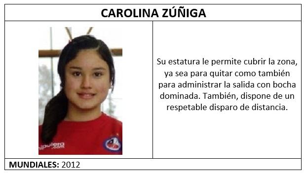 zuniga_carolina